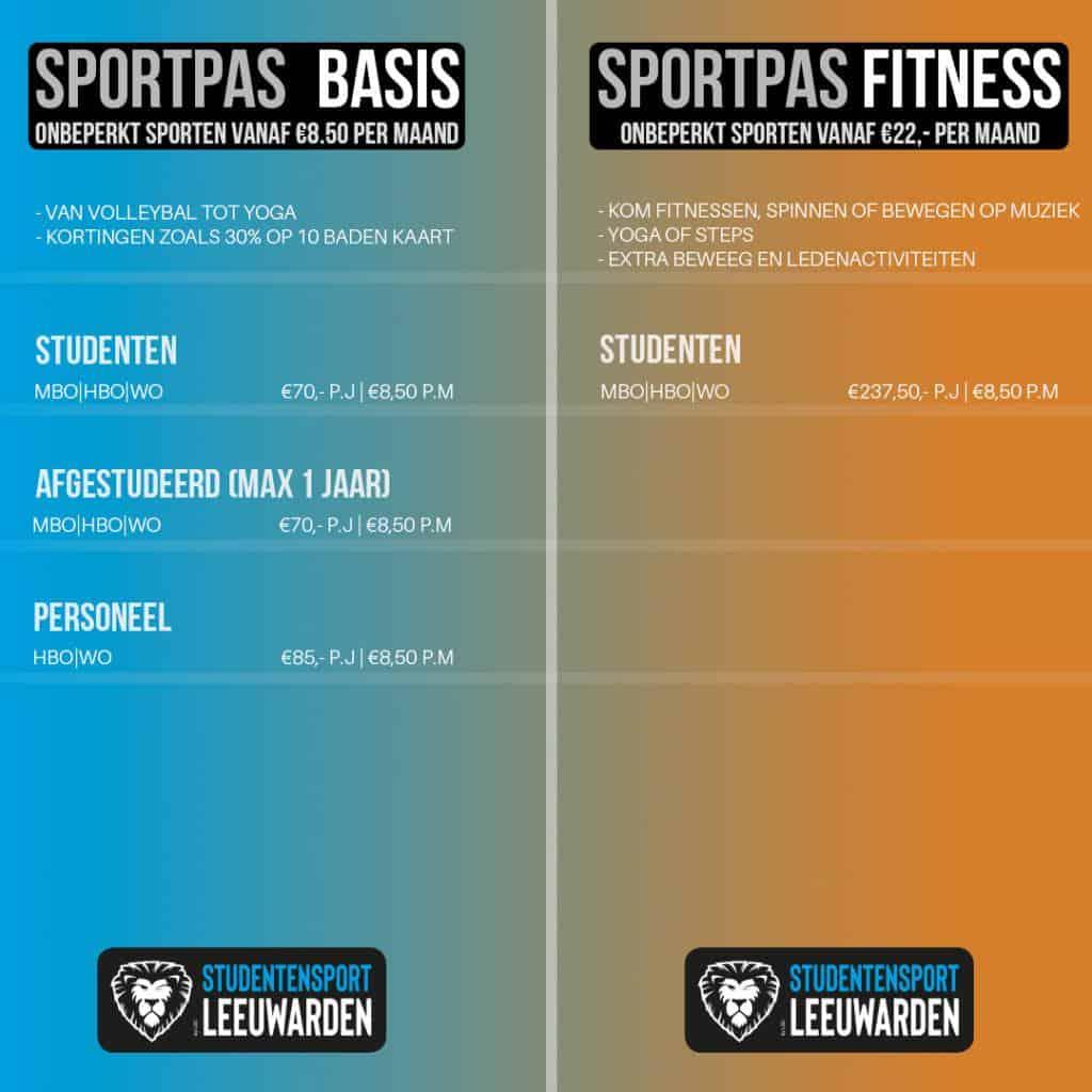 Sportpas overzicht 2020